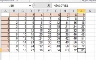 Як зробити таблицю множення в excel