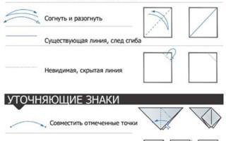 Як зробити орігамі