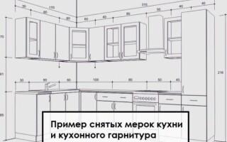 Як зробити ремонт на кухні