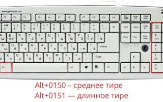 Як зробити тире на клавіатурі