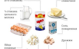 Рецепт хліба на весілля