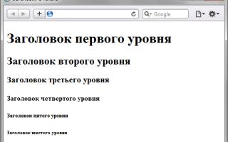 Як зробити заголовок в html
