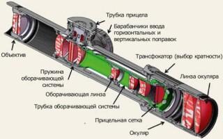 як відремонтувати оптичний приціл