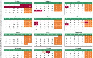 Як зробити календар в excel