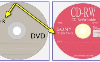 як полагодити дисковод на комп'ютері якщо він не читає диски