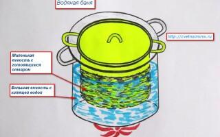 Водяна баня як зробити